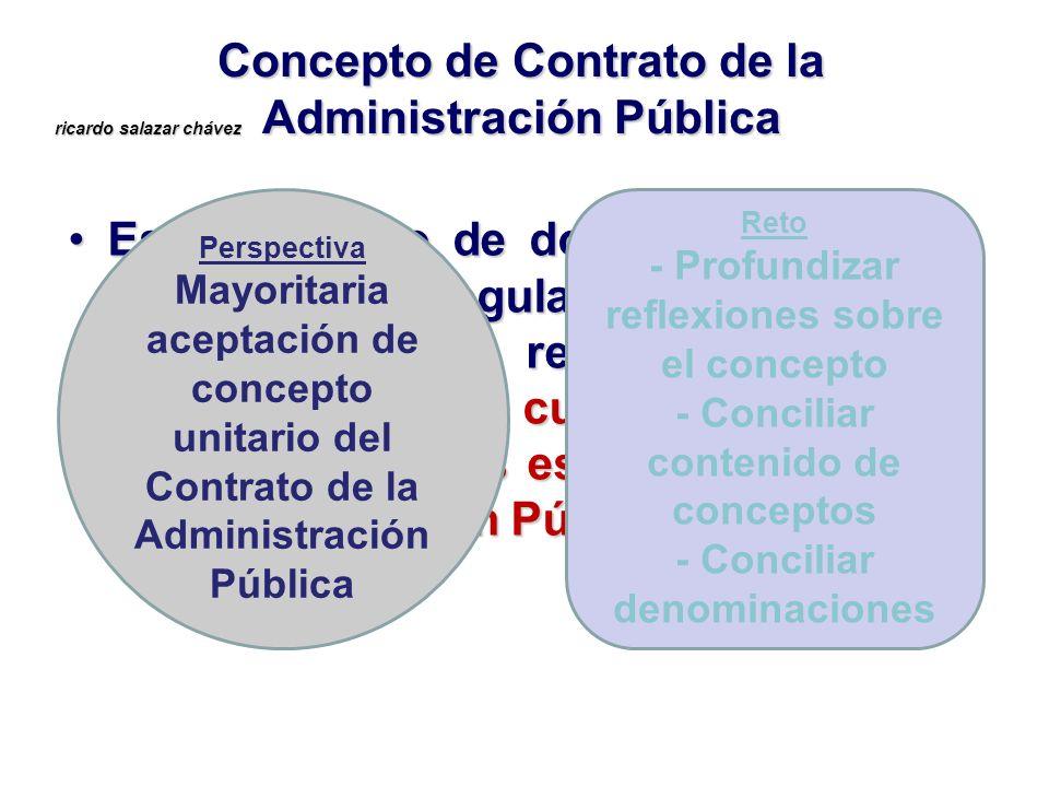 Concepto de Contrato de la Administración Pública