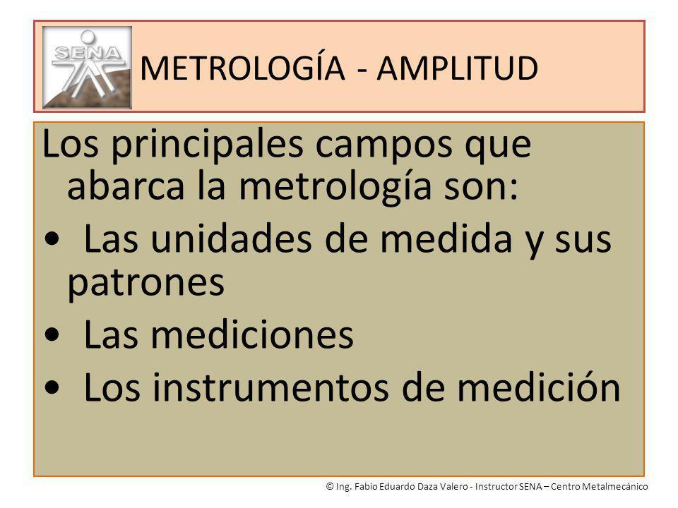 METROLOGÍA - AMPLITUD
