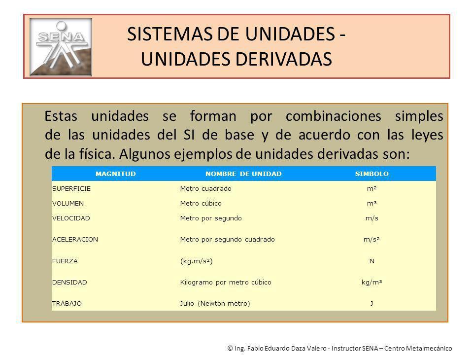 SISTEMAS DE UNIDADES - UNIDADES DERIVADAS