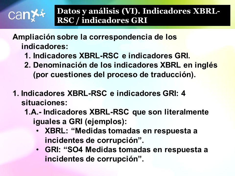 Datos y análisis (VI). Indicadores XBRL-RSC / indicadores GRI