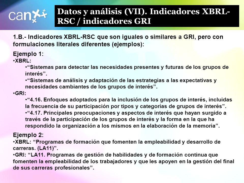Datos y análisis (VII). Indicadores XBRL-RSC / indicadores GRI