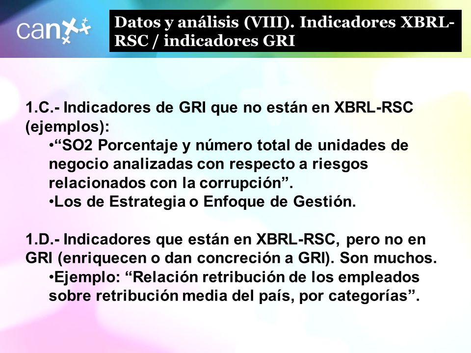 Datos y análisis (VIII). Indicadores XBRL-RSC / indicadores GRI
