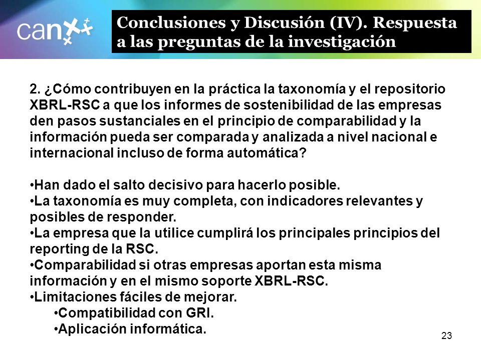Conclusiones y Discusión (IV)