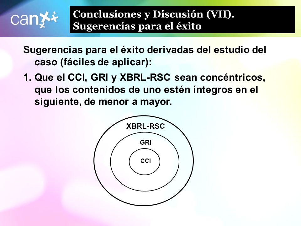 Conclusiones y Discusión (VII). Sugerencias para el éxito