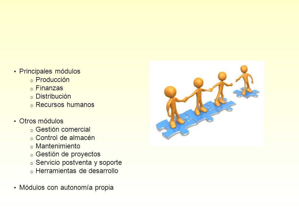 Principales módulos Producción. Finanzas. Distribución. Recursos humanos. Otros módulos. Gestión comercial.