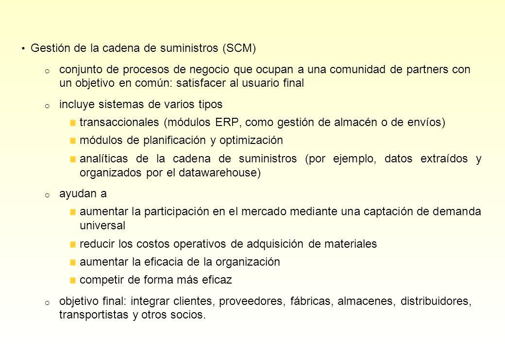 Gestión de la cadena de suministros (SCM)