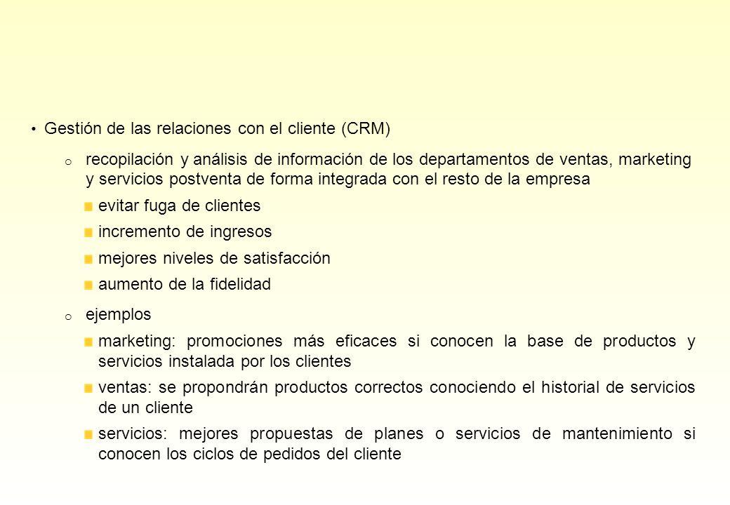 Gestión de las relaciones con el cliente (CRM)