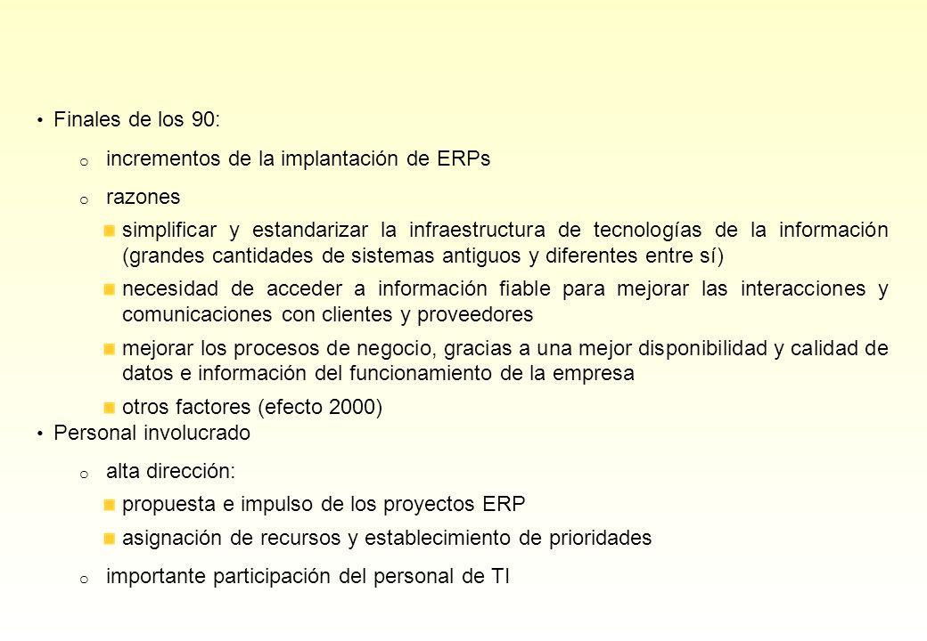 Finales de los 90: incrementos de la implantación de ERPs. razones.