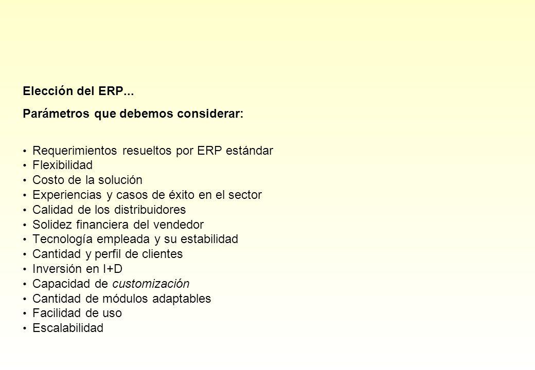 Elección del ERP... Parámetros que debemos considerar: Requerimientos resueltos por ERP estándar. Flexibilidad.