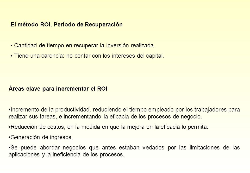 El método ROI. Período de Recuperación • Cantidad de tiempo en recuperar la inversión realizada. • Tiene una carencia: no contar con los intereses del capital.
