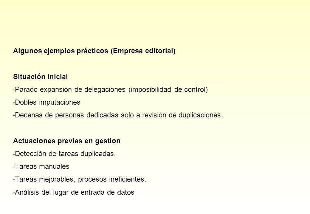 Algunos ejemplos prácticos (Empresa editorial)