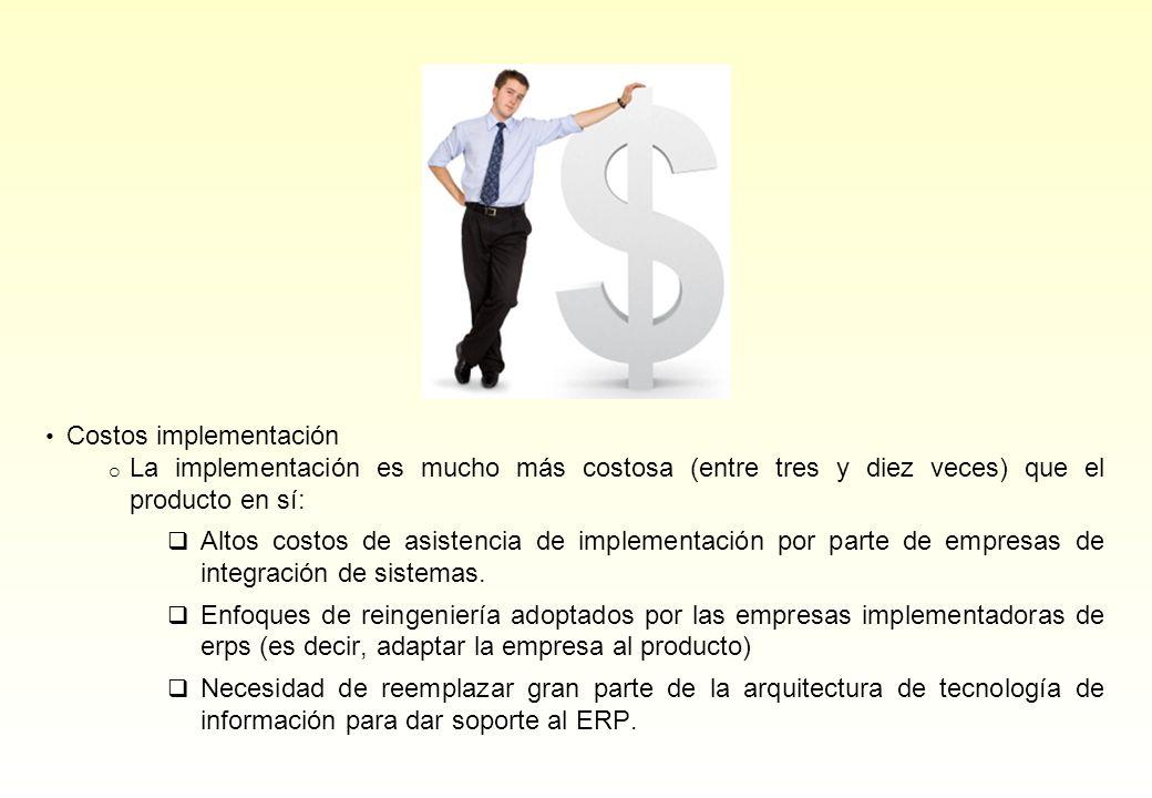Costos implementación