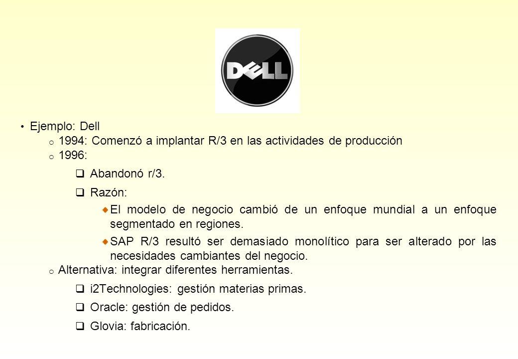 Ejemplo: Dell 1994: Comenzó a implantar R/3 en las actividades de producción. 1996: Abandonó r/3.
