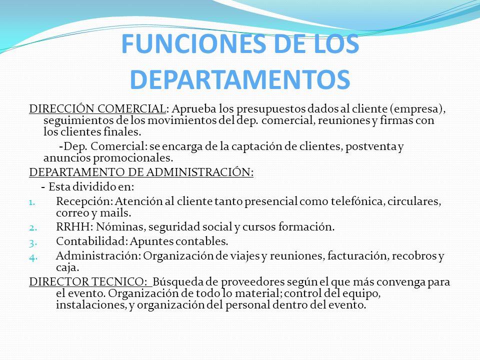 FUNCIONES DE LOS DEPARTAMENTOS