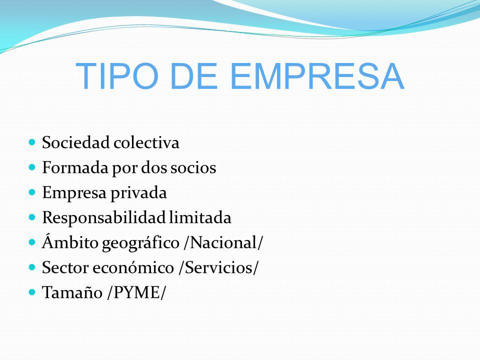 TIPO DE EMPRESA Sociedad colectiva Formada por dos socios