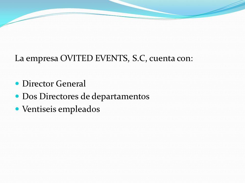 La empresa OVITED EVENTS, S.C, cuenta con: