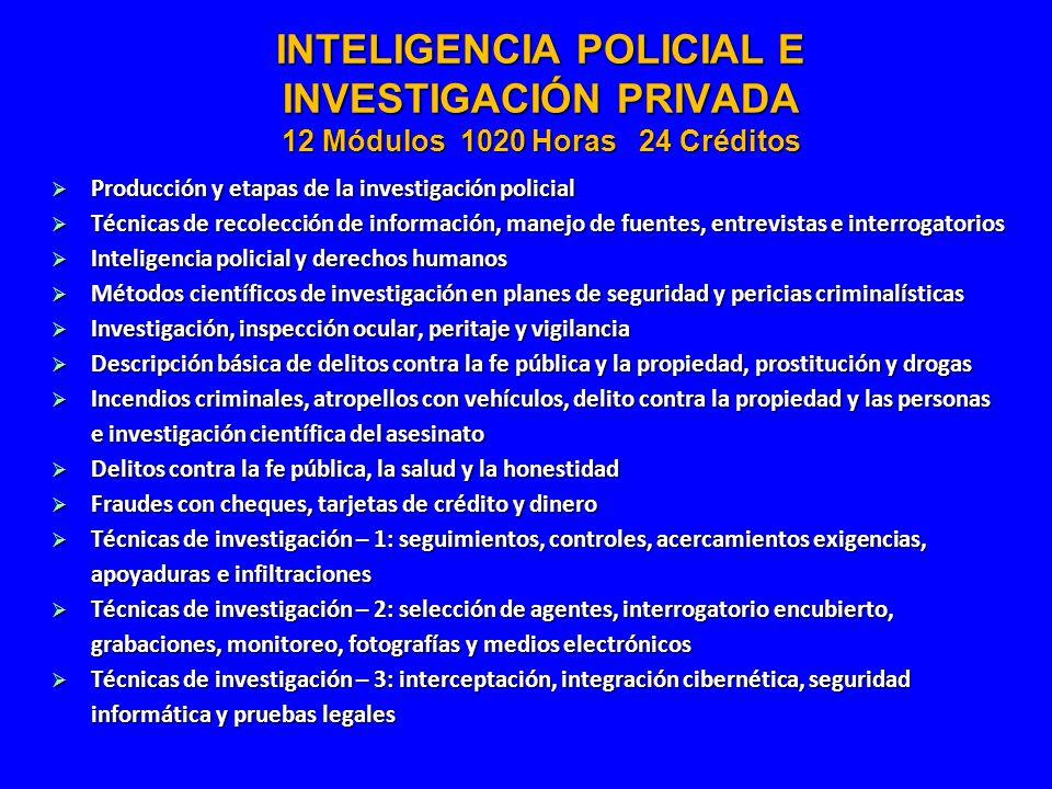 INTELIGENCIA POLICIAL E INVESTIGACIÓN PRIVADA 12 Módulos 1020 Horas 24 Créditos