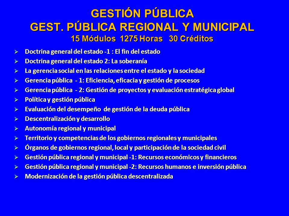 GESTIÓN PÚBLICA GEST. PÚBLICA REGIONAL Y MUNICIPAL 15 Módulos 1275 Horas 30 Créditos