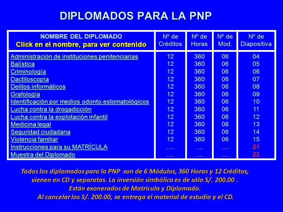 DIPLOMADOS PARA LA PNP Click en el nombre, para ver contenido