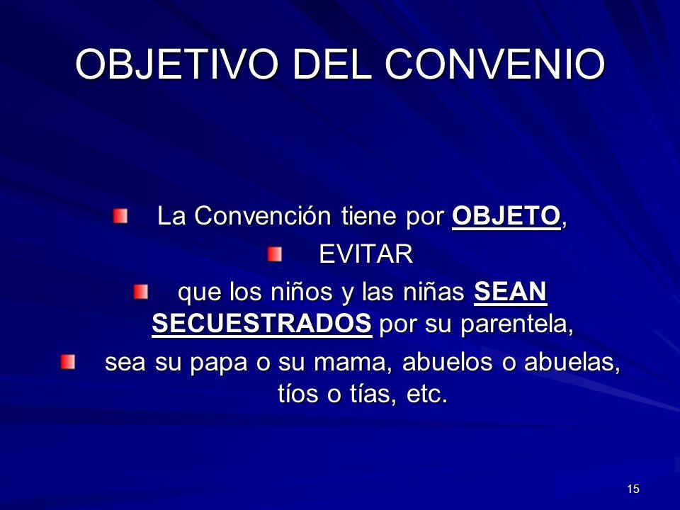 OBJETIVO DEL CONVENIO La Convención tiene por OBJETO, EVITAR