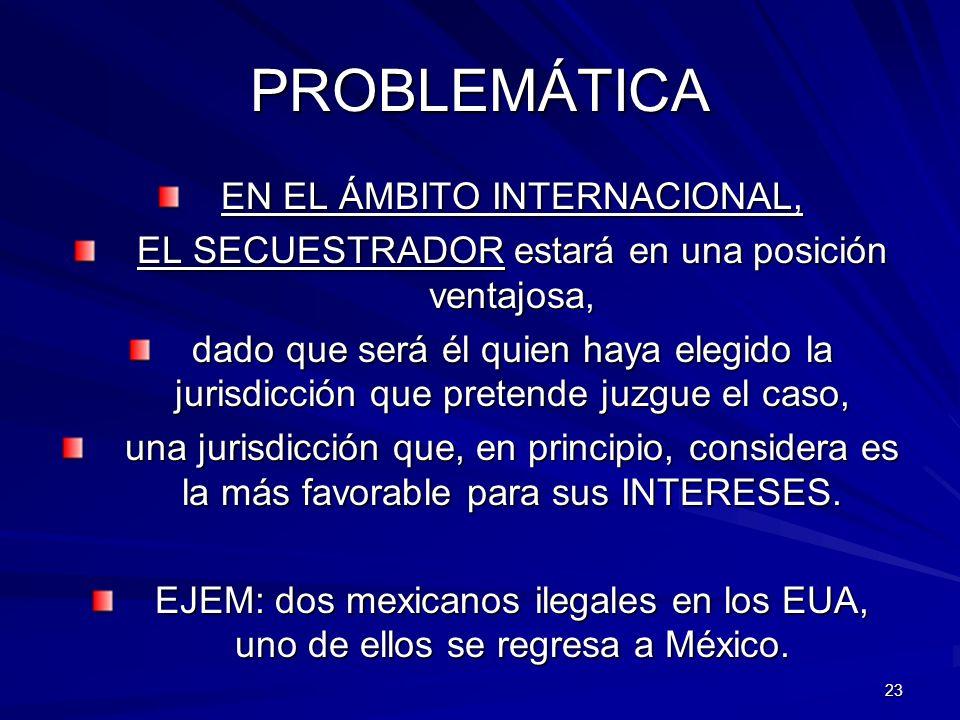 PROBLEMÁTICA EN EL ÁMBITO INTERNACIONAL,