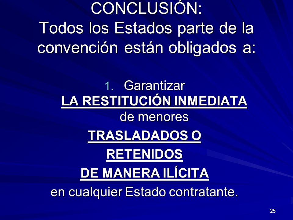 CONCLUSIÓN: Todos los Estados parte de la convención están obligados a: