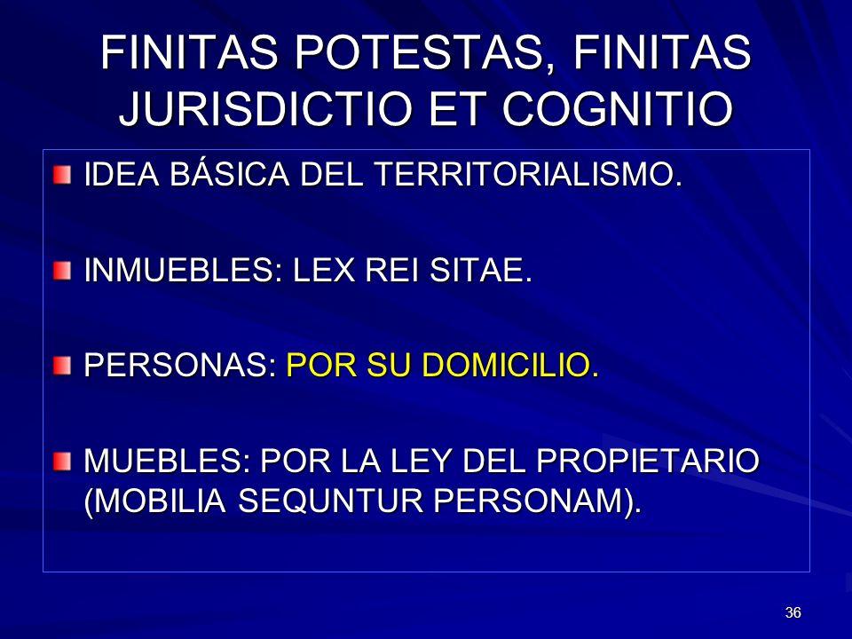 FINITAS POTESTAS, FINITAS JURISDICTIO ET COGNITIO