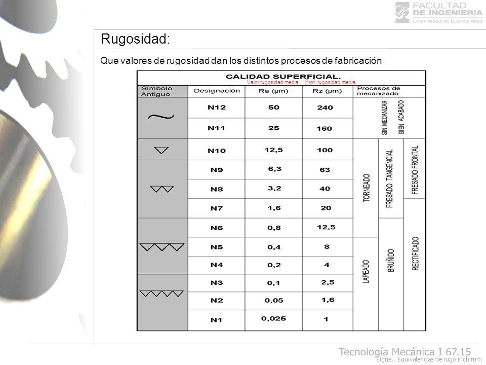 Tecnología Mecánica I 67.15 Rugosidad: