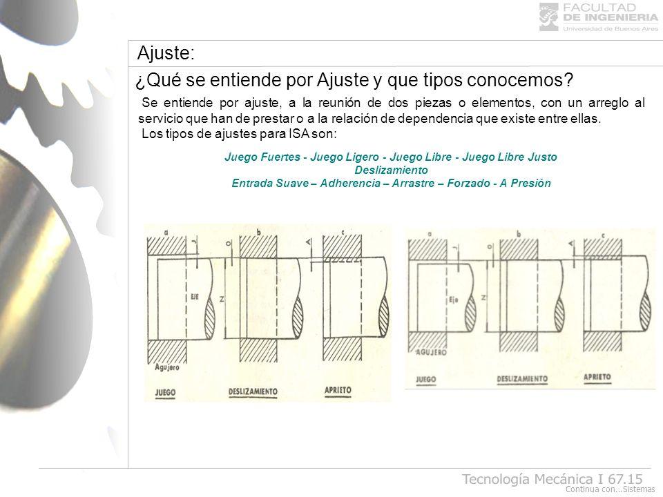 Tecnología Mecánica I 67.15 Ajuste: