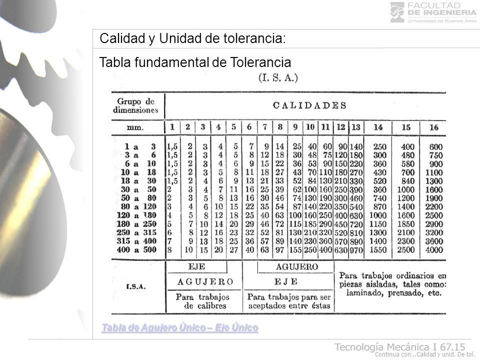 Tecnología Mecánica I 67.15 Calidad y Unidad de tolerancia: