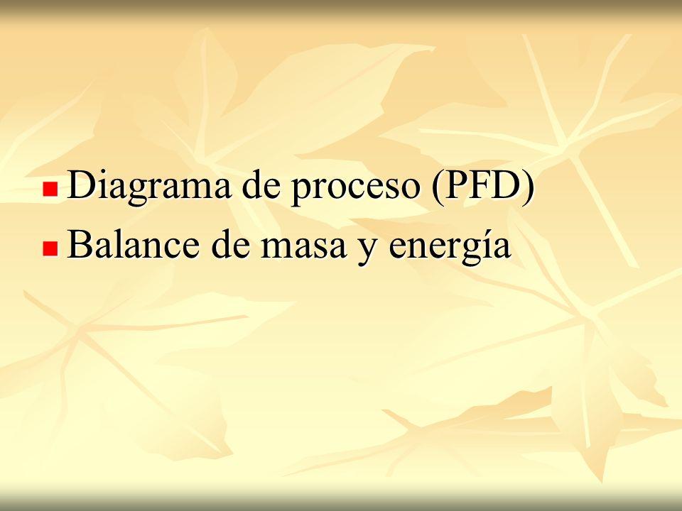 Diagrama de proceso (PFD)
