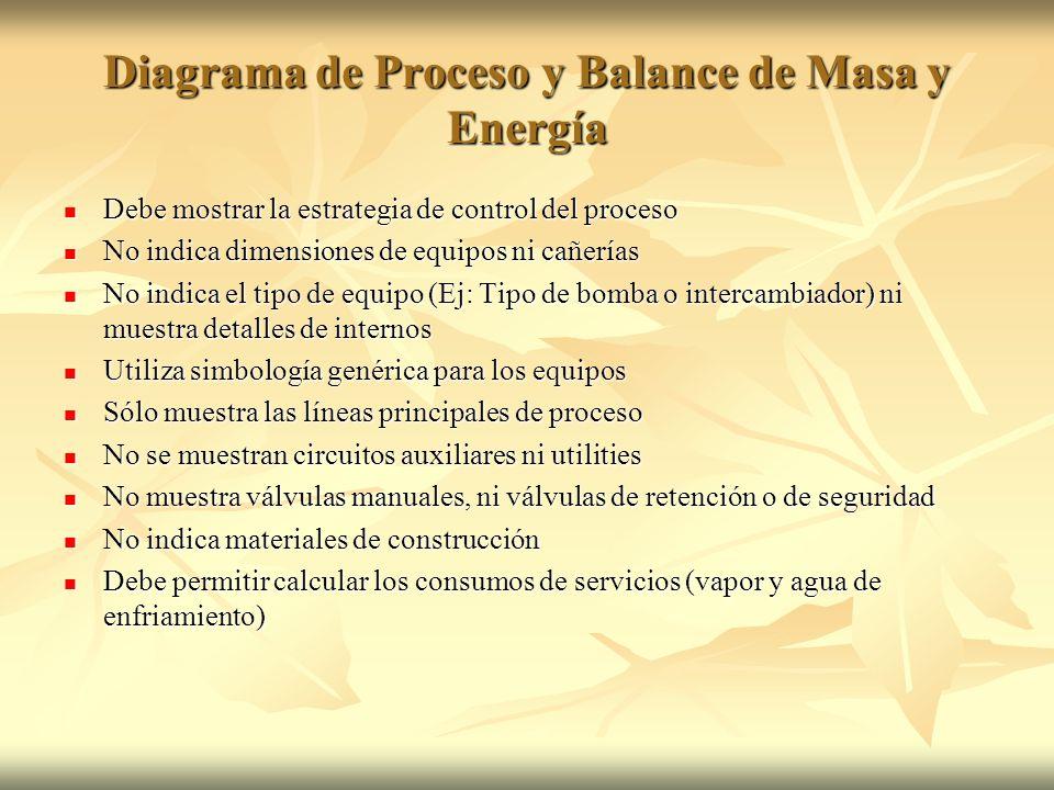 Diagrama de Proceso y Balance de Masa y Energía