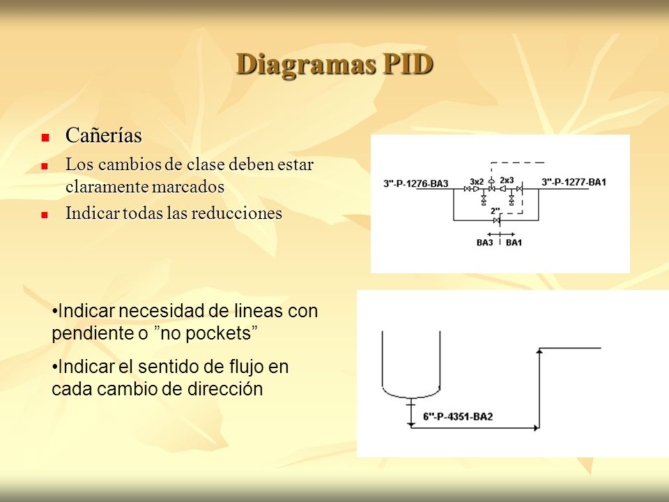 Diagramas PID Cañerías