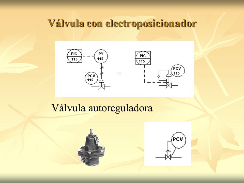 Válvula con electroposicionador