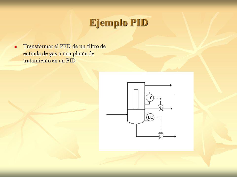 Ejemplo PID Transformar el PFD de un filtro de entrada de gas a una planta de tratamiento en un PID