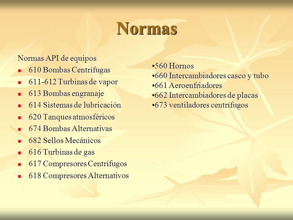 Normas 560 Hornos Normas API de equipos