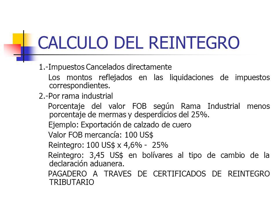 CALCULO DEL REINTEGRO 1.-Impuestos Cancelados directamente