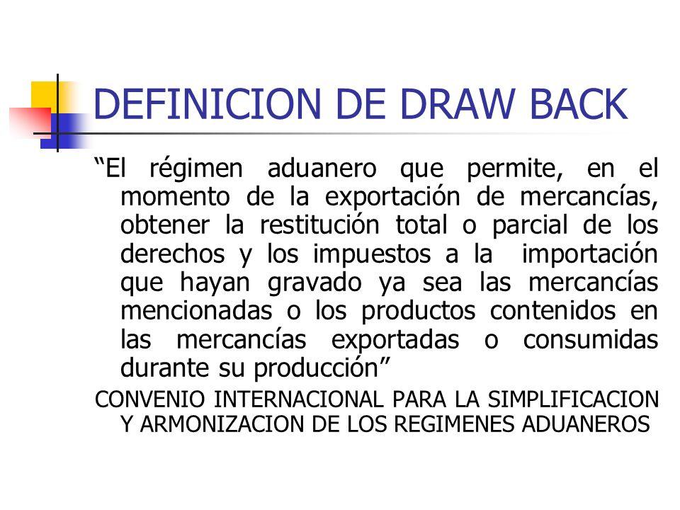 DEFINICION DE DRAW BACK