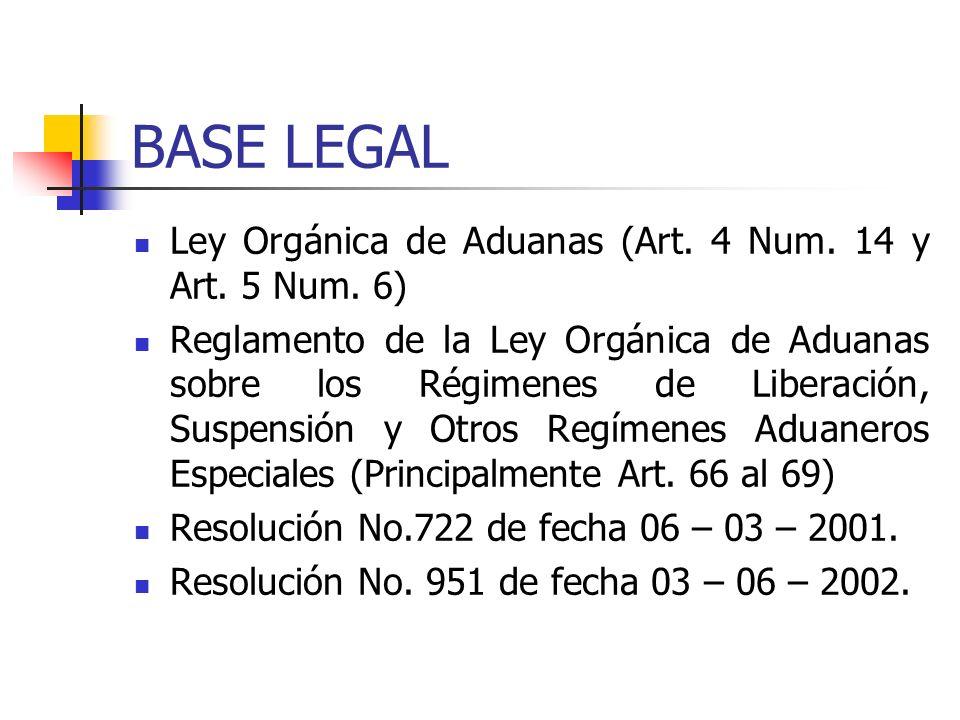 BASE LEGAL Ley Orgánica de Aduanas (Art. 4 Num. 14 y Art. 5 Num. 6)