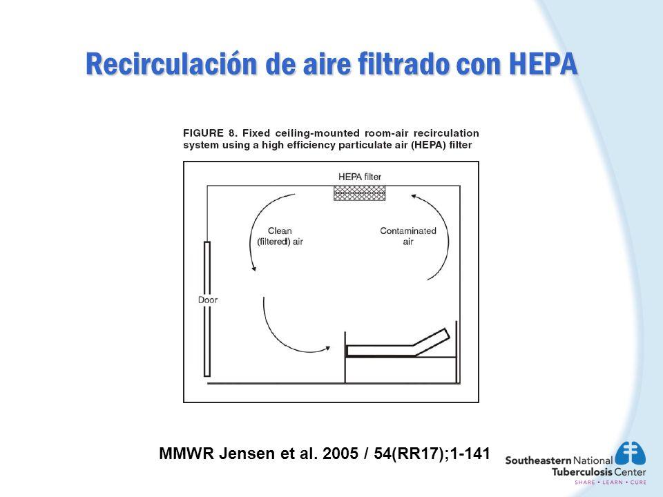 Recirculación de aire filtrado con HEPA