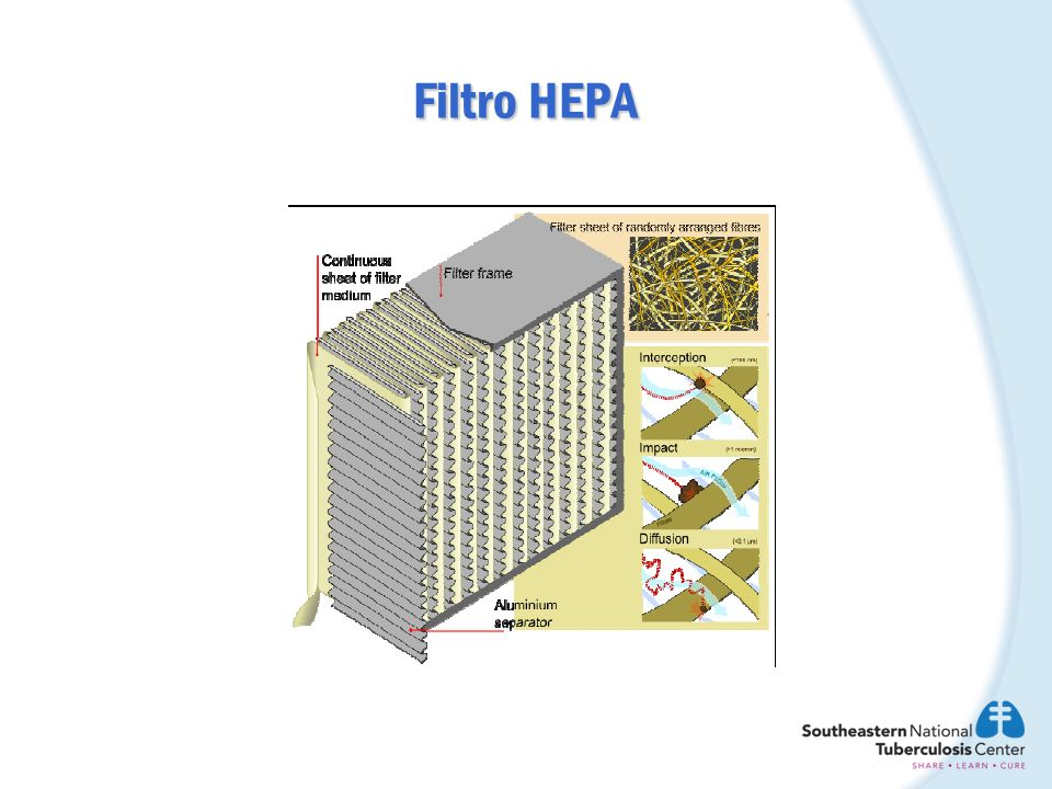 Filtro HEPA