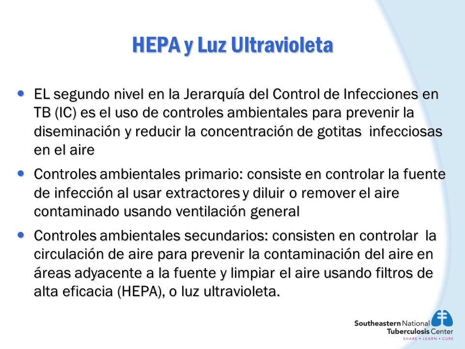 HEPA y Luz Ultravioleta