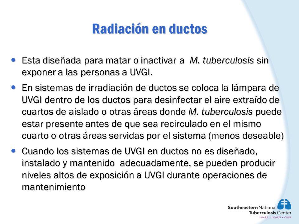 Radiación en ductos Esta diseñada para matar o inactivar a M. tuberculosis sin exponer a las personas a UVGI.