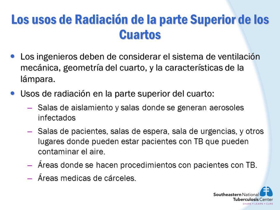 Los usos de Radiación de la parte Superior de los Cuartos