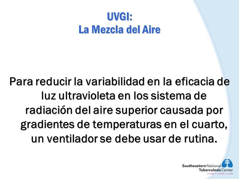 UVGI: La Mezcla del Aire