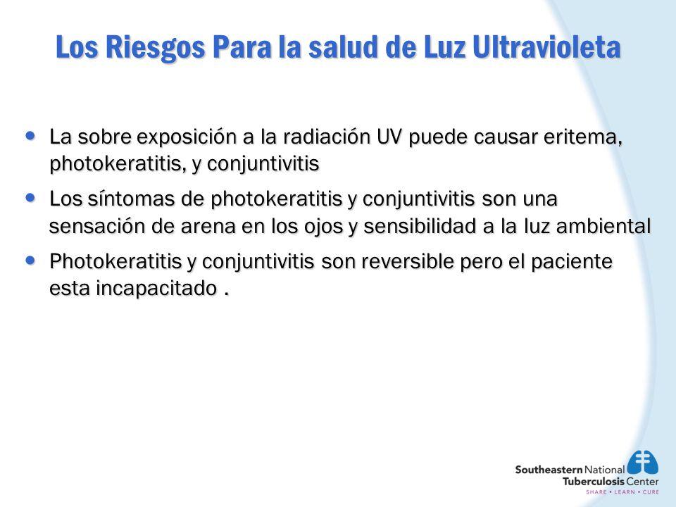 Los Riesgos Para la salud de Luz Ultravioleta