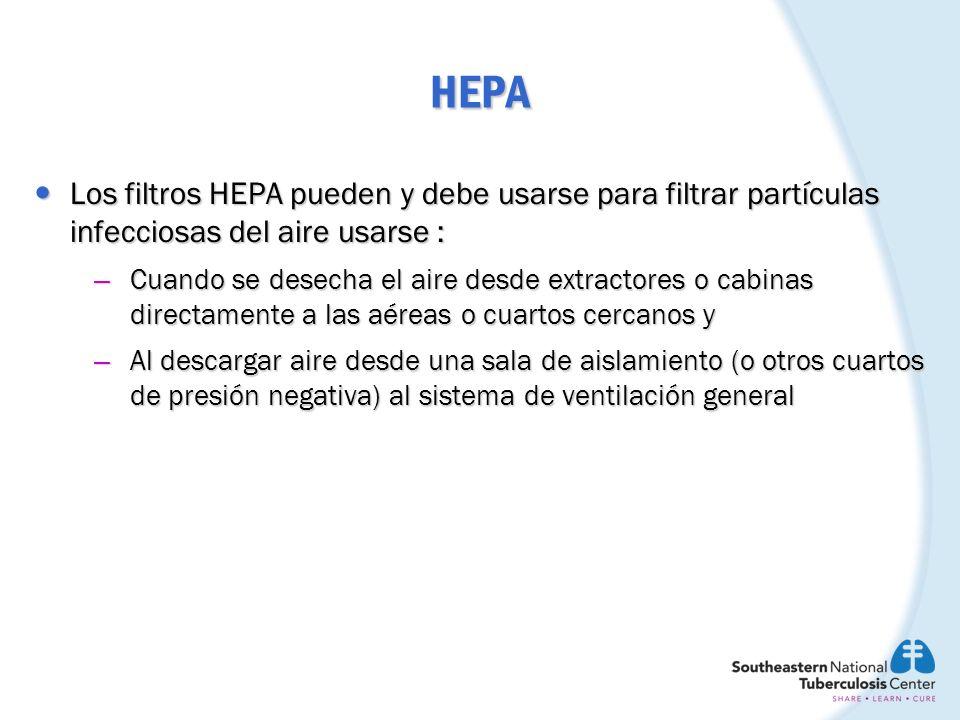 HEPA Los filtros HEPA pueden y debe usarse para filtrar partículas infecciosas del aire usarse :