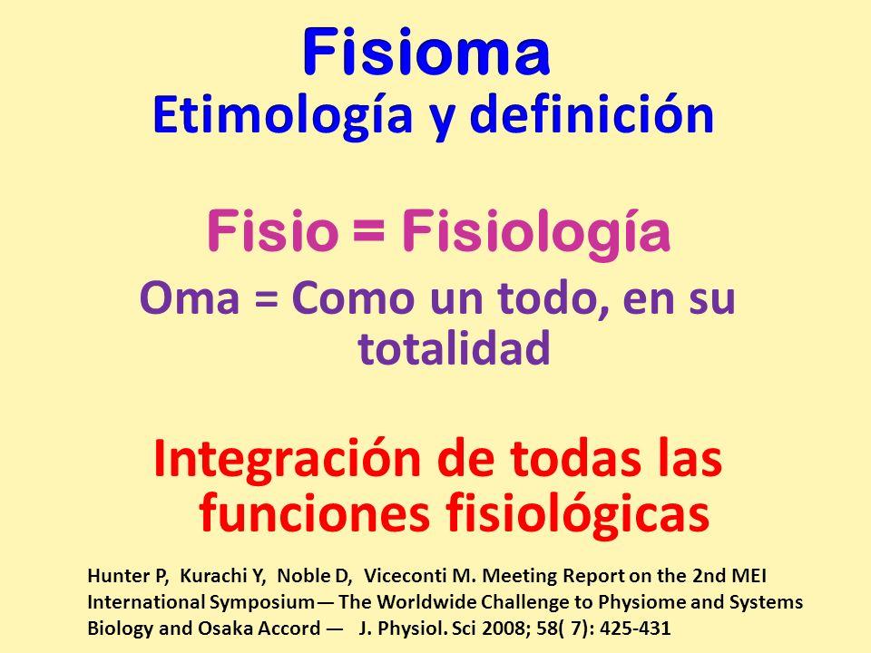 Fisioma Etimología y definición