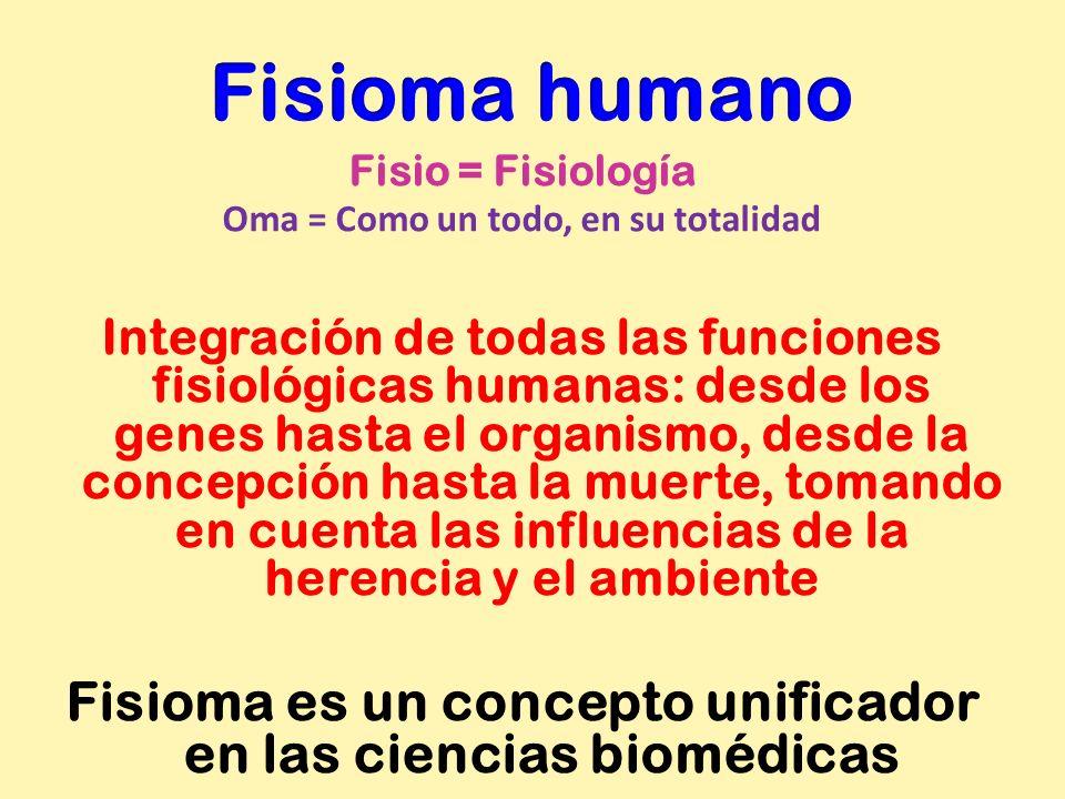 Fisioma humano Fisio = Fisiología. Oma = Como un todo, en su totalidad.