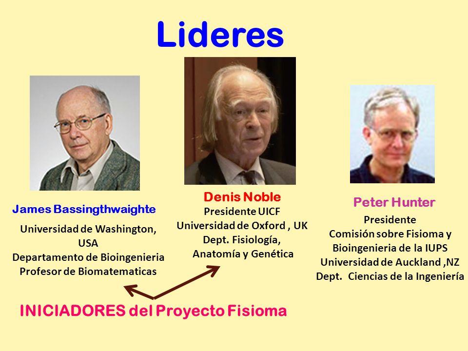 Lideres INICIADORES del Proyecto Fisioma Denis Noble Peter Hunter